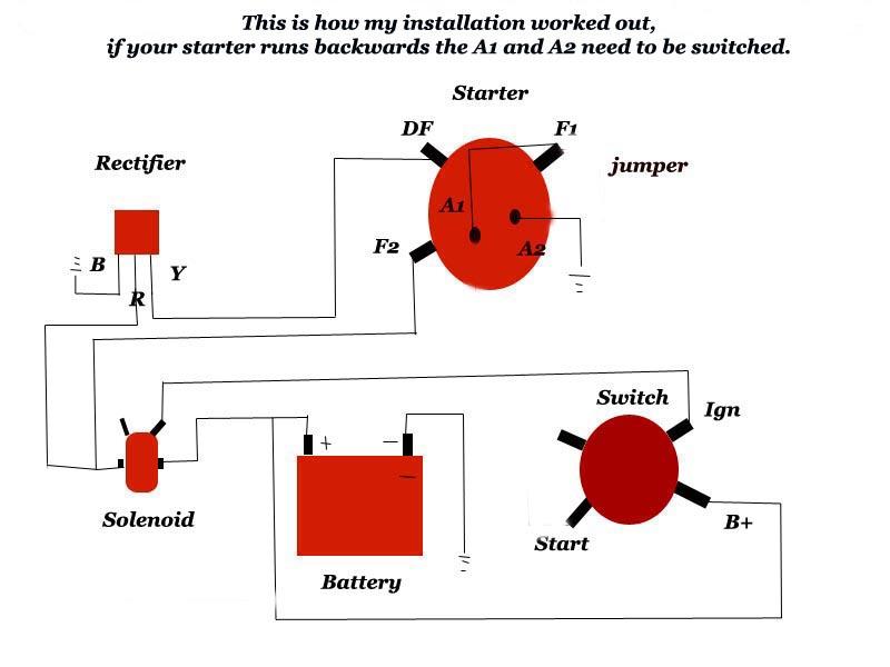 cushman wiring schematics cushman truckster wiring
