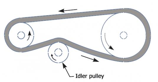 Name:  Belt drive with idler pulleys.jpg Views: 148 Size:  13.8 KB